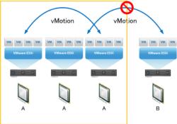 vSphere 7.0 U2 Enhanced vMotion Compatibility