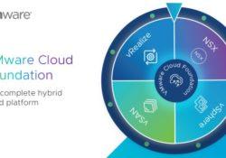VMware Cloud Foundation Full Stack
