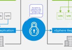 vSphere Replication Appliance Root Reset